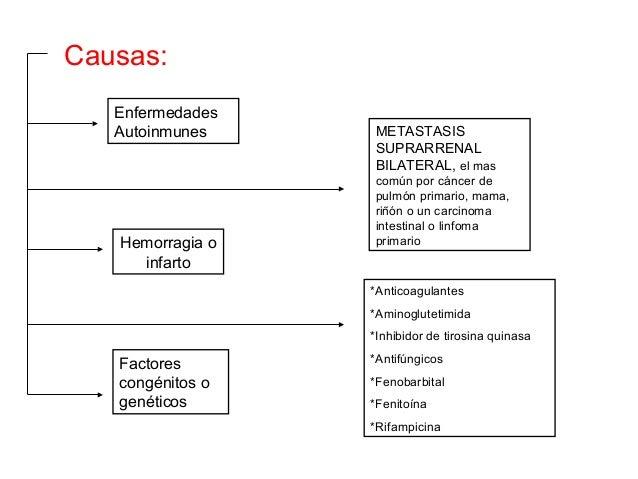 esteroides efectos a largo plazo