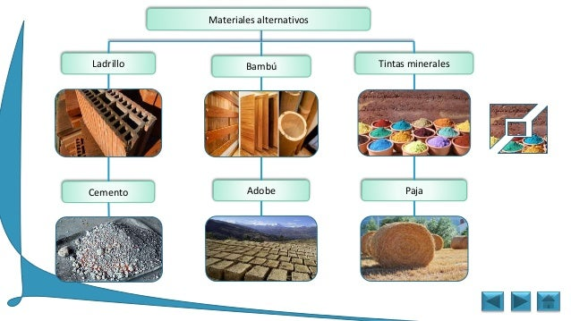Materiales de construcci n alternativos - Tipos de materiales de construccion ...
