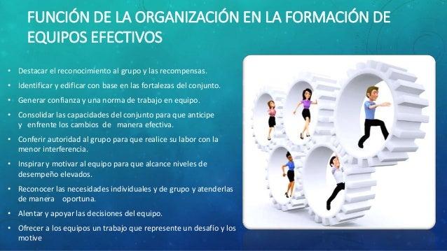 FUNCIÓN DE LA ORGANIZACIÓN EN LA FORMACIÓN DE EQUIPOS EFECTIVOS • Destacar el reconocimiento al grupo y las recompensas. •...