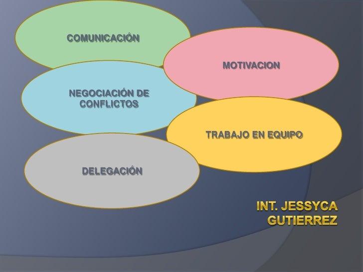 COMUNICACIÓN<br />MOTIVACION<br />NEGOCIACIÓN DE CONFLICTOS<br />TRABAJO EN EQUIPO<br />DELEGACIÓN<br />INT. Jessyca Gutie...