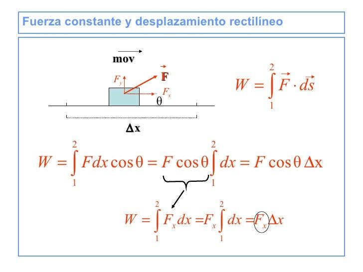 Fuerza constante y desplazamiento rectilíneo mov  x F