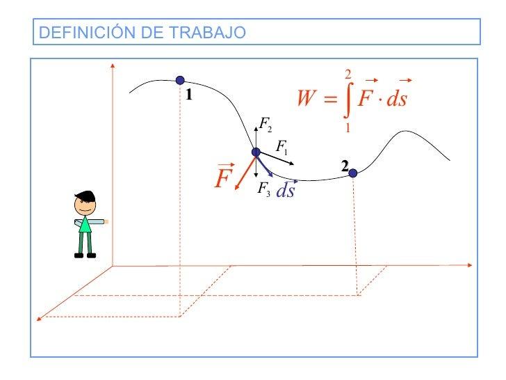 DEFINICIÓN DE TRABAJO  1 2