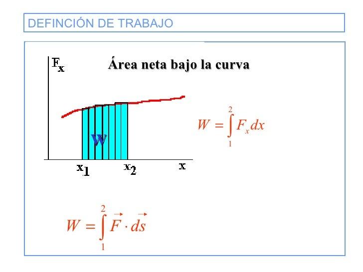 DEFINCIÓN DE TRABAJO W Área neta bajo la curva