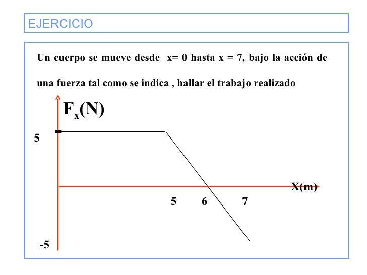 EJERCICIO   Un cuerpo se mueve desde  x= 0 hasta x = 7, bajo la acción de una fuerza tal como se indica , hallar el trabaj...
