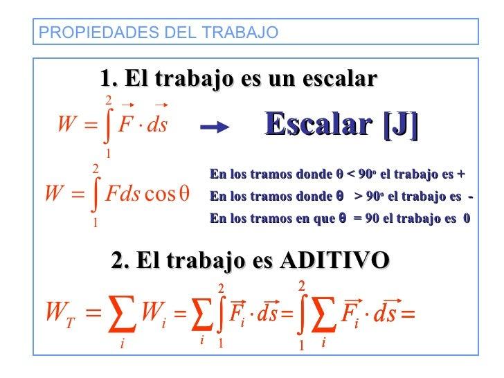 PROPIEDADES DEL TRABAJO  En los tramos donde  θ   < 9 0 o  el trabajo es + En los tramos donde  θ   >   9 0 o  el trabajo ...
