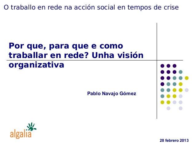 O traballo en rede na acción social en tempos de crise Por que, para que e como traballar en rede? Unha visión organizativ...