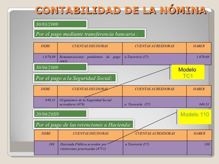 Ejemplo De Nomina En Contabilidad Ejemplo De Nomina En