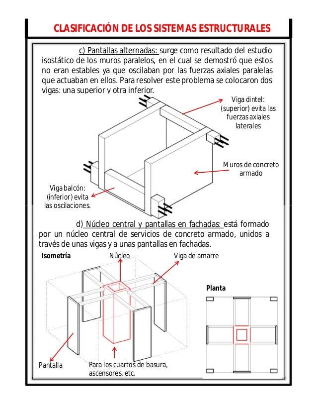 Trabajo final an lisis estructural 3 - Como solucionar problemas de condensacion en una vivienda ...