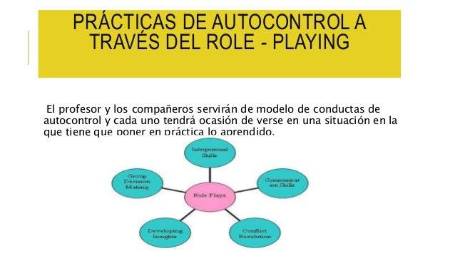 PRÁCTICAS DE AUTOCONTROL A TRAVÉS DEL ROLE - PLAYING El profesor y los compañeros servirán de modelo de conductas de autoc...