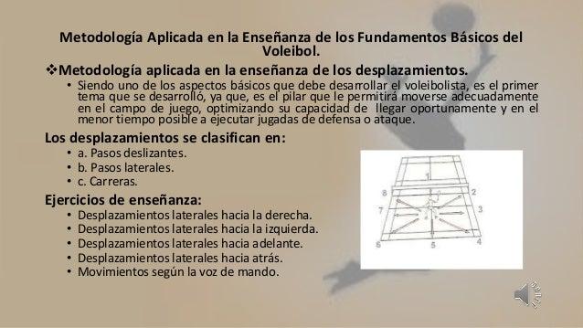 METODOLOGIA DE LOS FUNDAMENTOS TACTICOS Y ESTRATEGIAS DEL VOLEIBOL Slide 3