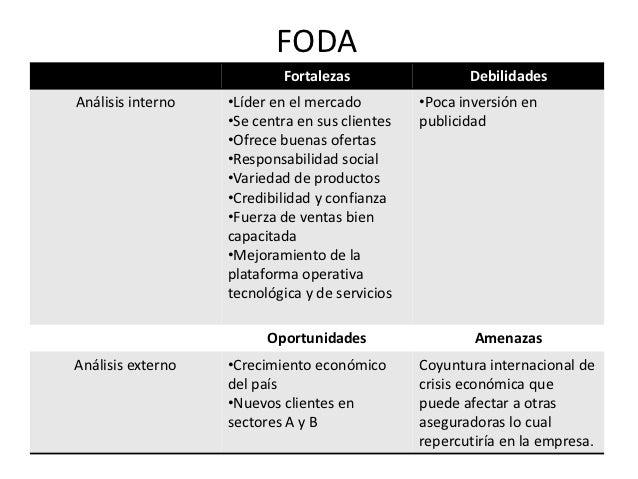entorno de la organizacion essay Hola bibiana, desde luego que si, el analisis del entorno de la economía es aplicable a todo tipo de organizacion.