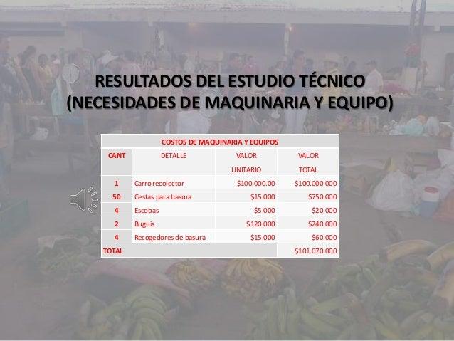 RESULTADOS DEL ESTUDIO TÉCNICO(NECESIDADES DE MAQUINARIA Y EQUIPO)COSTOS DE MAQUINARIA Y EQUIPOSCANT DETALLE VALORUNITARIO...