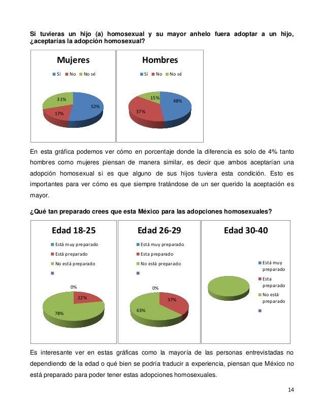 Matrimonio homosexual en chile estadisticas