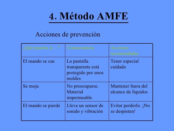 4. Método AMFE <ul><li>Acciones de prevención  </li></ul>¿Qué pasaría si…? Consecuencia Acciones recomendadas El mando se ...