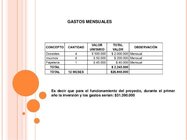 GASTOS MENSUALESEs decir que para el funcionamiento del proyecto, durante el primeraño la inversión y los gastos serían: $...