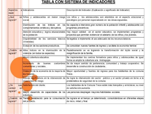 TABLA CON SISTEMA DE INDICADORES