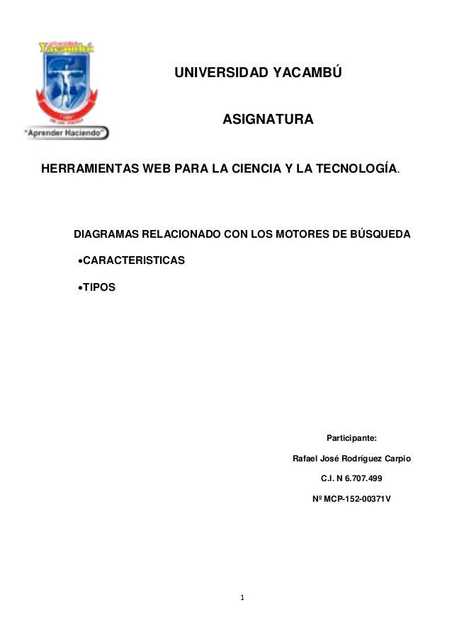 1 UNIVERSIDAD YACAMBÚ ASIGNATURA HERRAMIENTAS WEB PARA LA CIENCIA Y LA TECNOLOGÍA. DIAGRAMAS RELACIONADO CON LOS MOTORES D...