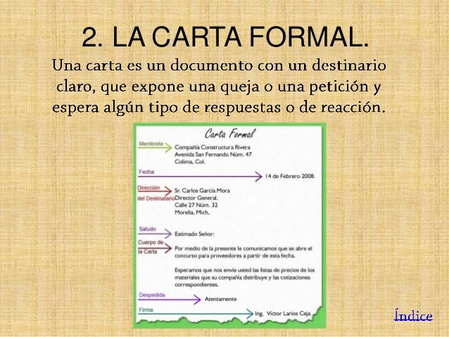 Trabajo Folleto Y Carta Formal