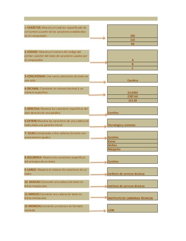1-CARÁCTER: Muestra el caràcter especificado de un nùmero a partir de los caracteres establecidos en el computador. 220 11...