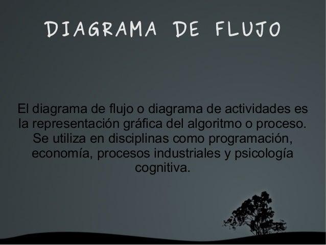 DIAGRAMA DE FLUJO El diagrama de flujo o diagrama de actividades es la representación gráfica del algoritmo o proceso. ...
