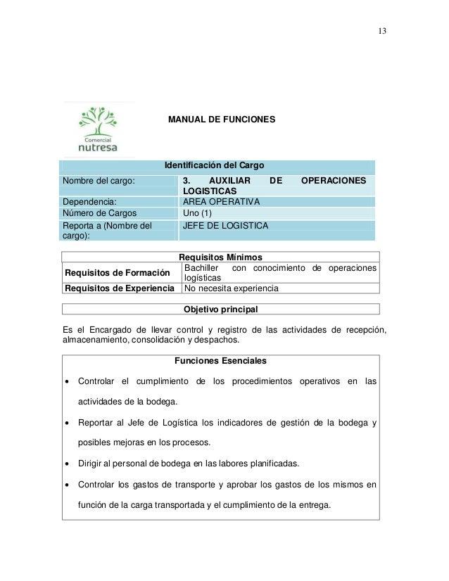Manual de funciones coordinador de inventarios.