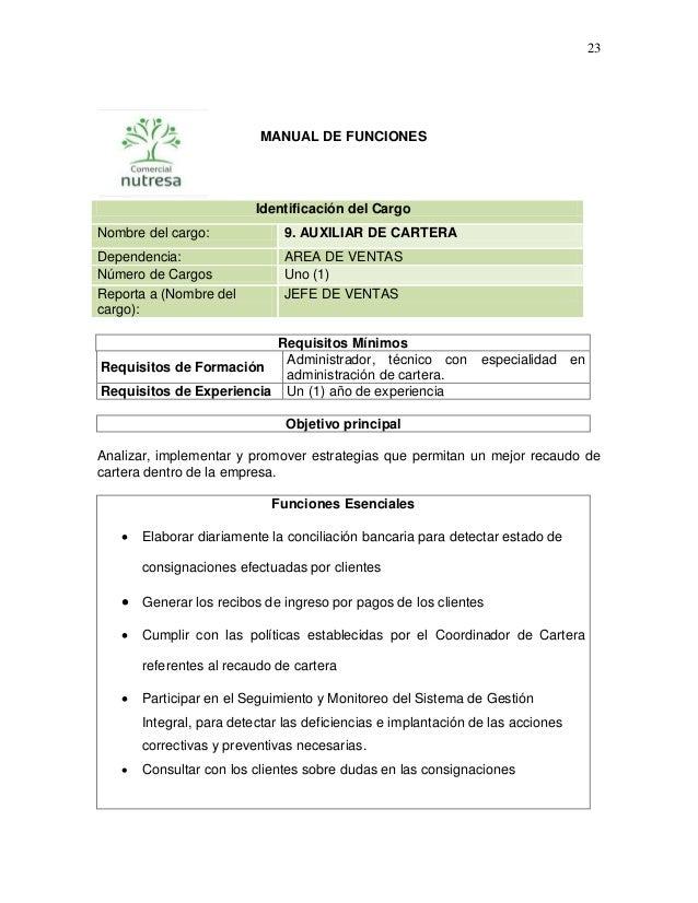 23  MANUAL DE FUNCIONES  Identificación del Cargo Nombre del cargo:  9. AUXILIAR DE CARTERA  Dependencia: Número de Cargos...