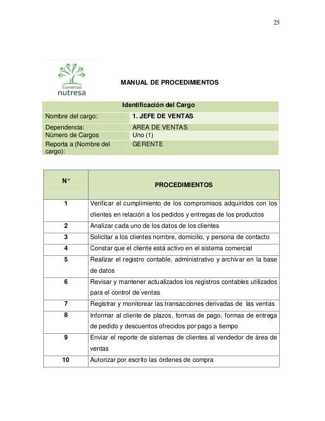 manual de funciones y procedimientos gerente general