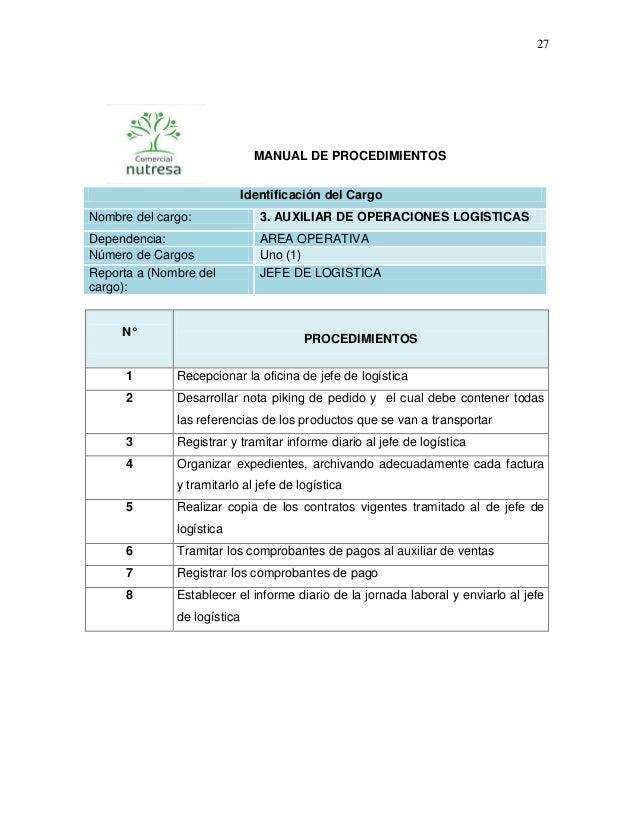 Manual de funciones area logistica | logística | business.