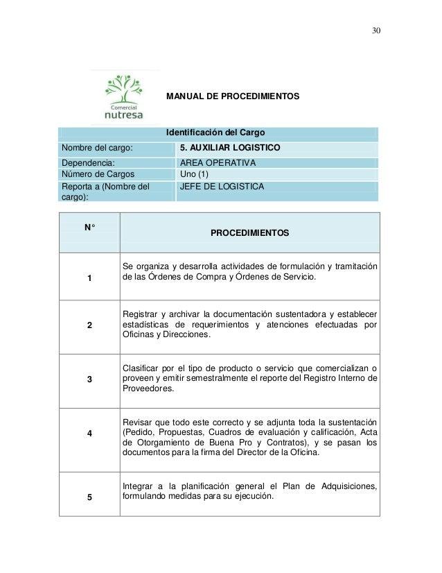 30  MANUAL DE PROCEDIMIENTOS  Identificación del Cargo Nombre del cargo:  5. AUXILIAR LOGISTICO  Dependencia: Número de Ca...
