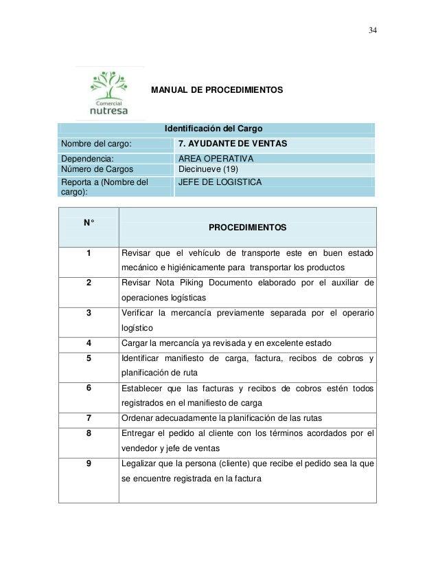 MANUAL DE FUNCIONES Y MANUAL DE PROCEDIMIENTOS EMPRESA: COMERCIAL NU…