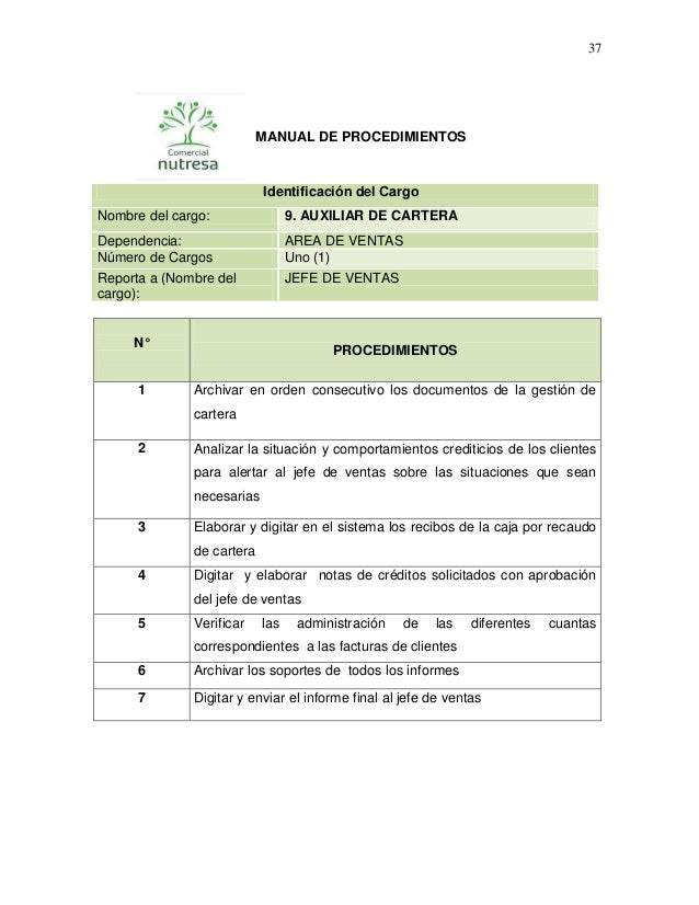 Manual de funciones y manual de procedimientos empresa for Manual de compras de un restaurante pdf