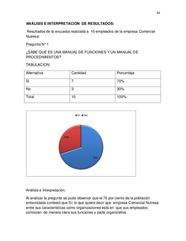 44 ANÁLISIS E INTERPRETACIÓN DE RESULTADOS: Resultados de la encuesta realizada a 10 empleados de la empresa Comercial Nut...