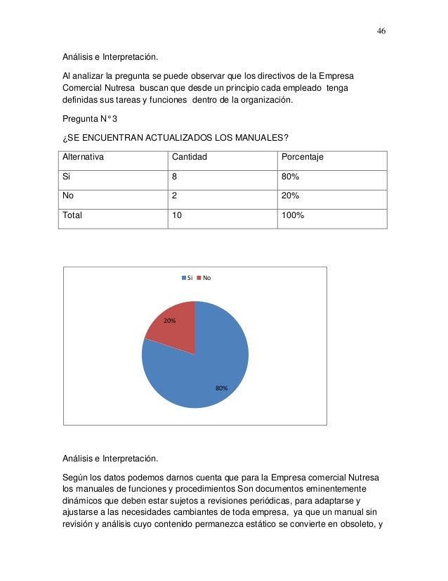 46 Análisis e Interpretación. Al analizar la pregunta se puede observar que los directivos de la Empresa Comercial Nutresa...