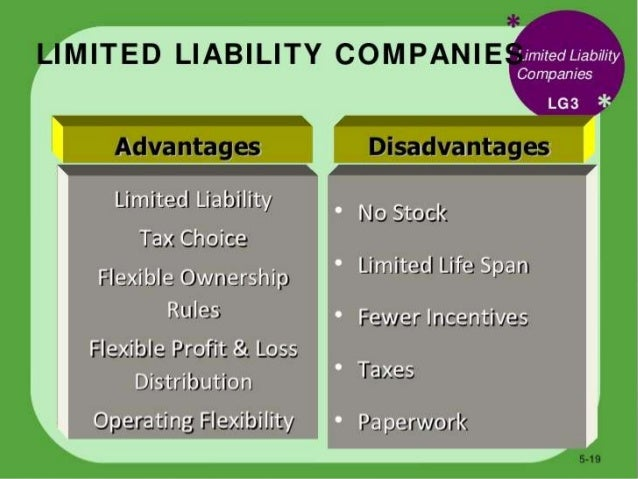 disadvantages of limited company A public limited company ('plc') is a company that is able to offer its shares to the public they don't have to offer those shares to the public, but they can well over 95% of limited companies in the uk are private – it is by far the most common form of limited company however, you also need.