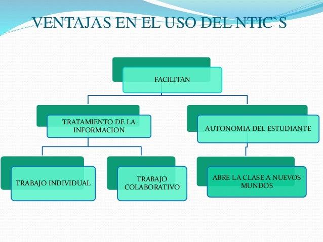 VENTAJAS EN EL USO DEL NTIC`S FACILITAN TRATAMIENTO DE LA INFORMACION TRABAJO INDIVIDUAL TRABAJO COLABORATIVO AUTONOMIA DE...