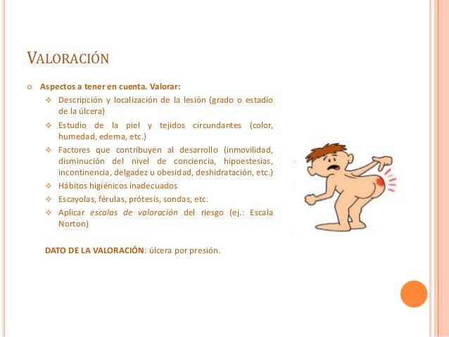 PAE: Úlceras por presión Slide 3