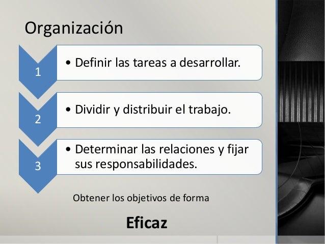 Organización 1  2  3  • Definir las tareas a desarrollar. • Dividir y distribuir el trabajo. • Determinar las relaciones y...