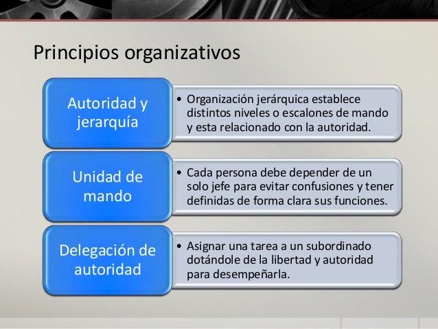 Principios organizativos Autoridad y jerarquía  • Organización jerárquica establece distintos niveles o escalones de mando...