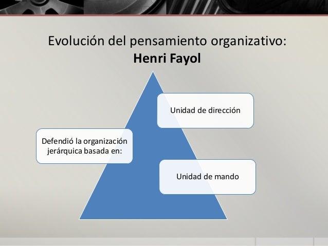 Evolución del pensamiento organizativo: Henri Fayol  Unidad de dirección  Defendió la organización jerárquica basada en: U...