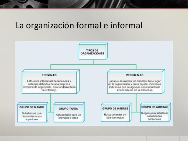 La organización formal e informal