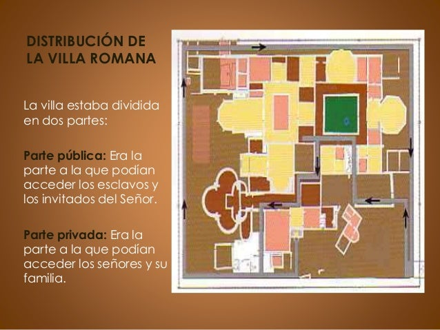 Trabajo las villas romanas almenara puras for Villas romanas