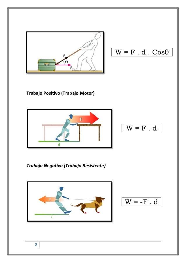 2 Trabajo Positivo (Trabajo Motor) Trabajo Negativo (Trabajo Resistente) W = F . d . Cosθ W = F . d W = -F . d