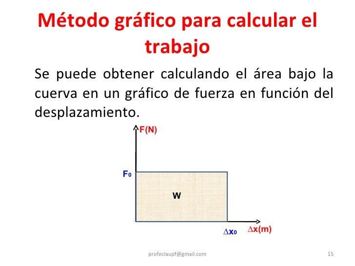 Método gráfico para calcular el trabajo <ul><li>Se puede obtener calculando el área bajo la cuerva en un gráfico de fuerza...