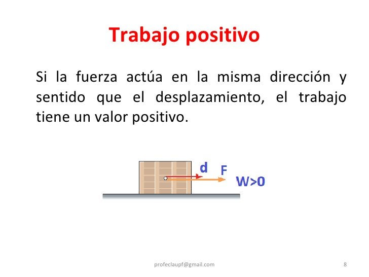 Trabajo positivo <ul><li>Si la fuerza actúa en la misma dirección y sentido que el desplazamiento, el trabajo tiene un val...