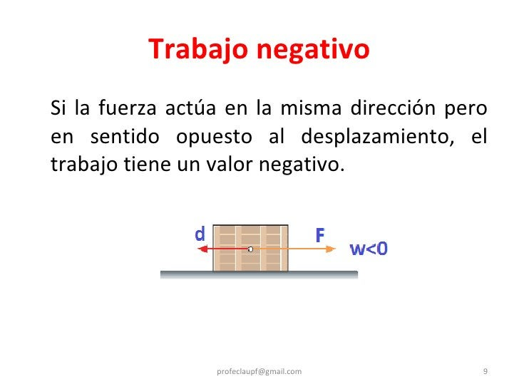 Trabajo negativo <ul><li>Si la fuerza actúa en la misma dirección pero en sentido opuesto al desplazamiento, el trabajo ti...