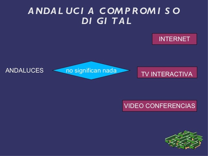 ANDALUCIA COMPROMISO DIGITAL ANDALUCES TV INTERACTIVA no significan nada INTERNET VIDEO CONFERENCIAS