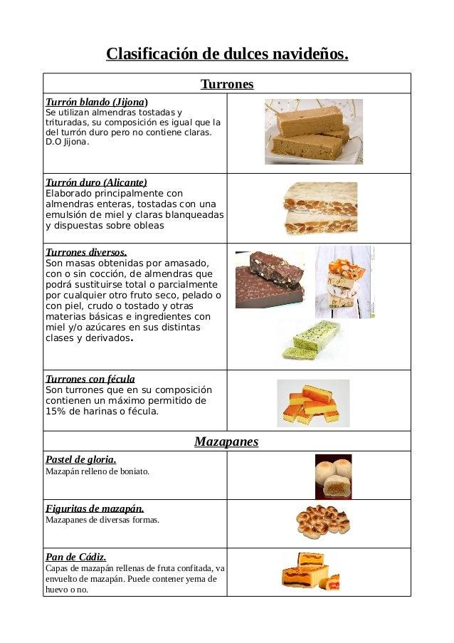 Clasificación de dulces navideños. Turrones Turrón blando (Jijona) Se utilizan almendras tostadas y trituradas, su composi...