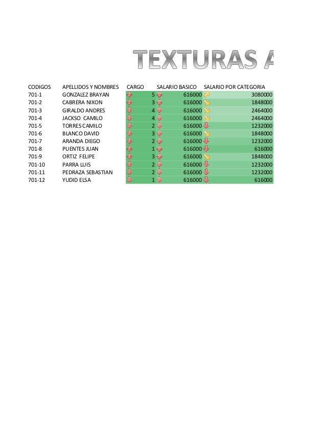 CODIGOS  APELLIDOS Y NOMBRES  CARGO  SALARIO BASICO  SALARIO POR CATEGORIA  701-1  GONZALEZ BRAYAN  5  616000  3080000  70...