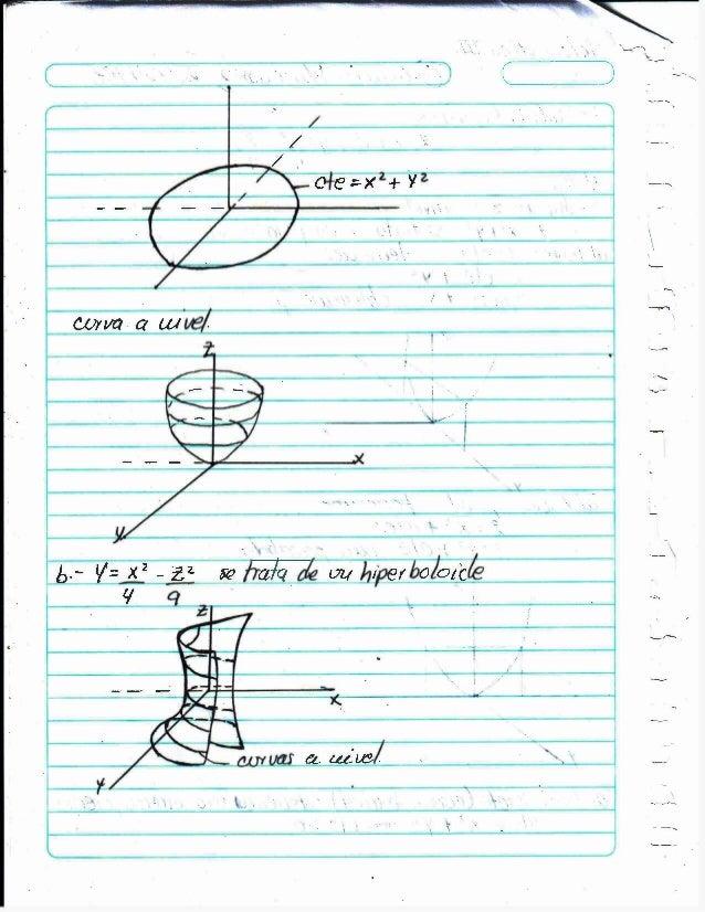 Trabajo practico 2 (intensivo de matenatica 3).  Slide 2