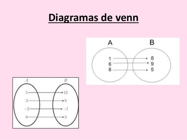 Trabajo prctico funciones tablas 5 diagramas de venn ccuart Gallery
